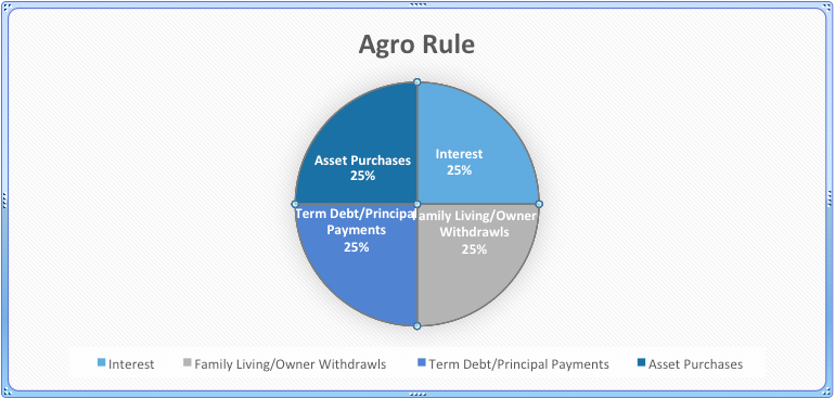 AgriSolutions Rule.png