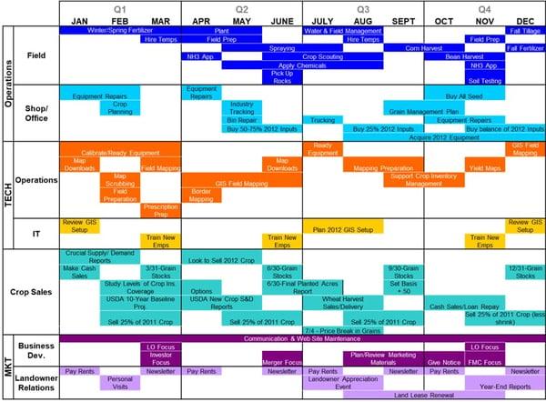 farm-calendar